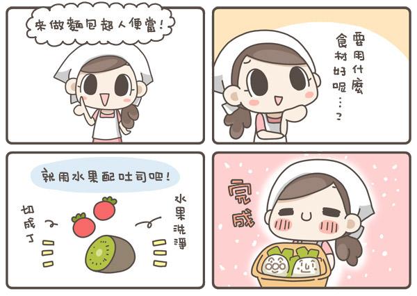 造型便當日記】麵包超人.水果吐司便當 | 古露露 ...